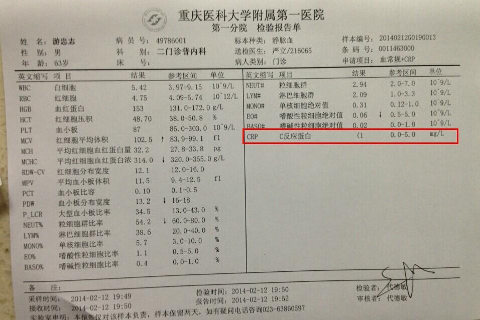 2014年2月12号检查c反应蛋白完全消失